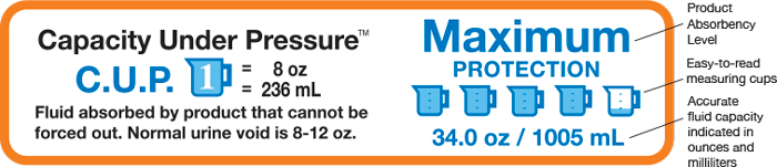 Capacity Under Pressure - Absorbency Level