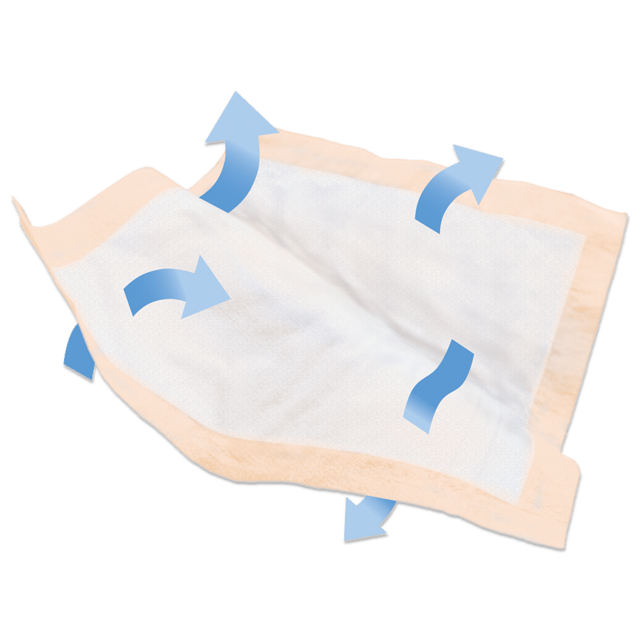 Tranquility Air-Plus Underpads - 2709-2710