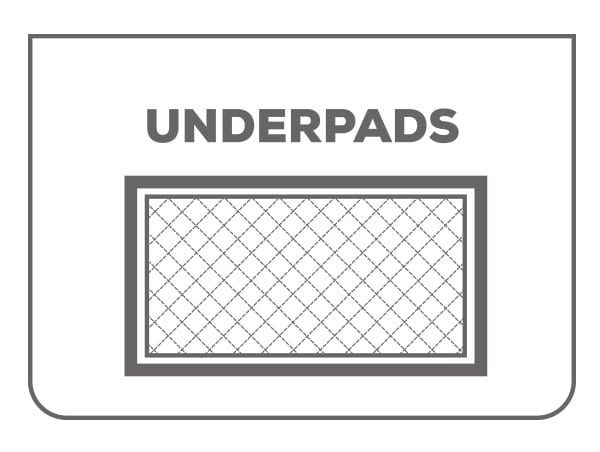 Underpads Products - Protection for Bed, Furniture, Wheelchair