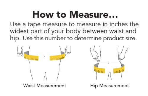 How to Measure – Measure Widest Part of Your Body Between Waist and Hips