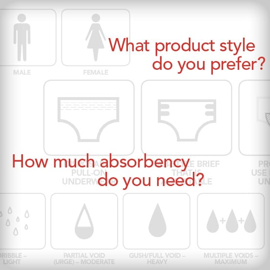Product Finder - Find the right product for you