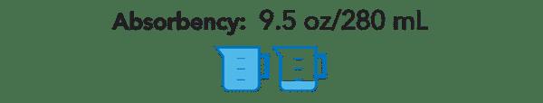 C.U.P.S. Absorbency – 9.5 ounces, 280 milliliters