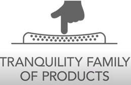 Tranquility product absorbency